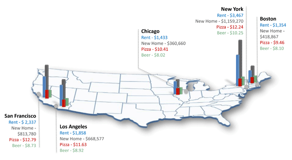 Cost Of Living Adjustments The Right Way To Compensate Employees - Cost of living us map