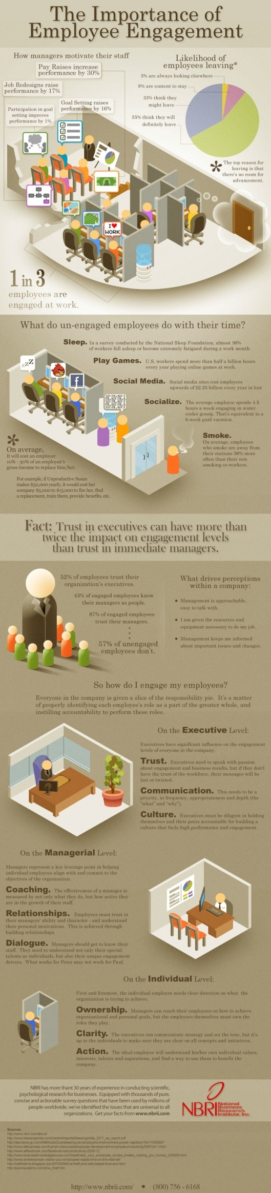 The Importance of Employee Engagement 12 12 2013