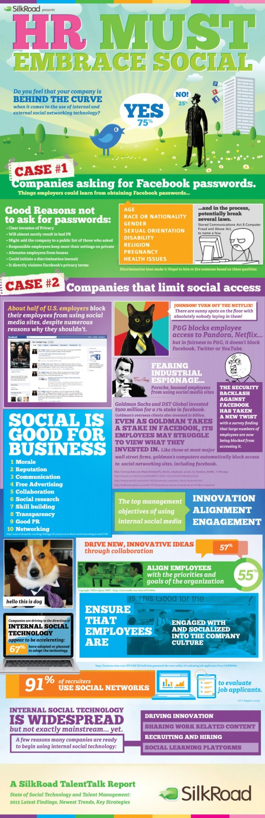 Silkroad Why HR Must Embrace Social