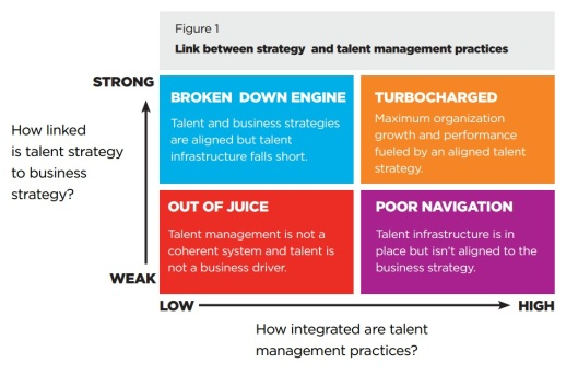 Korn Ferry Talent Alignment