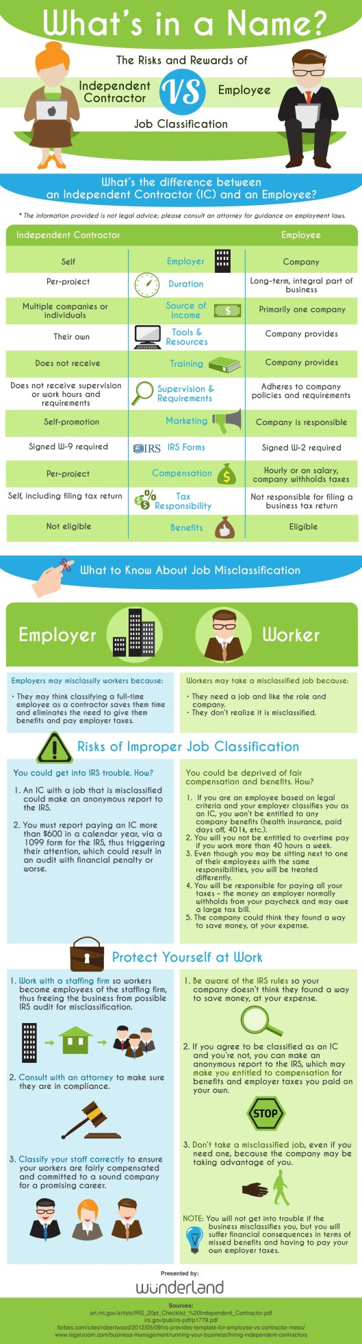 Contractor-vs-Employee-Risks-and-Rewards-Infographic