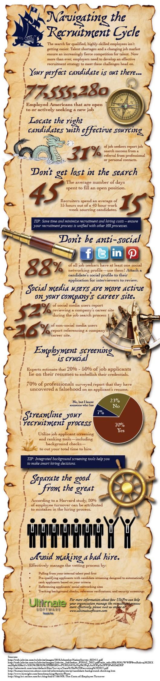 RecruitmentInfographic