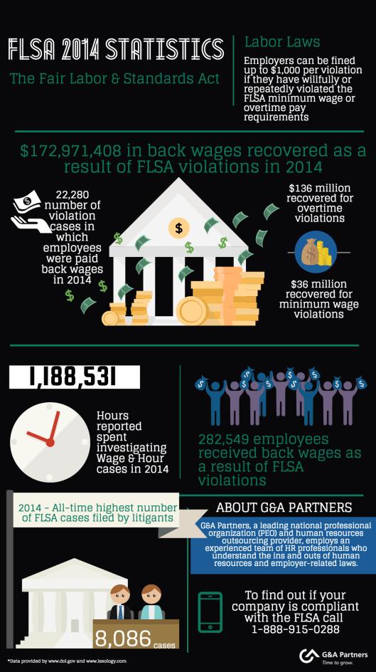 2014-FLSA-Statistics-Infographic