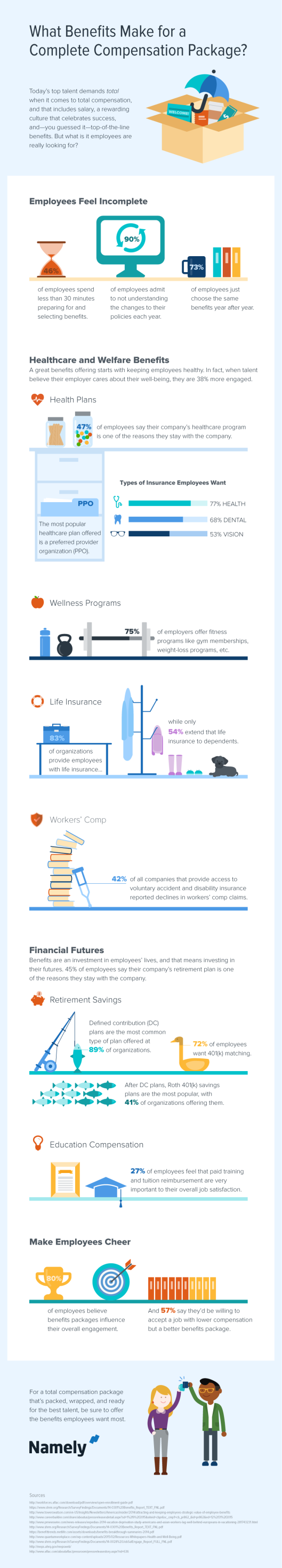 Namely-HR-Benefits-Infographic