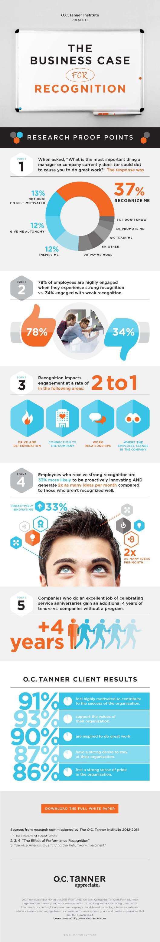 Infographic-Business-Case-for-Recognition1